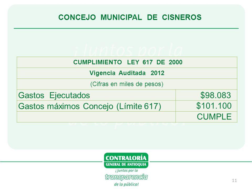 CONCEJO MUNICIPAL DE CISNEROS