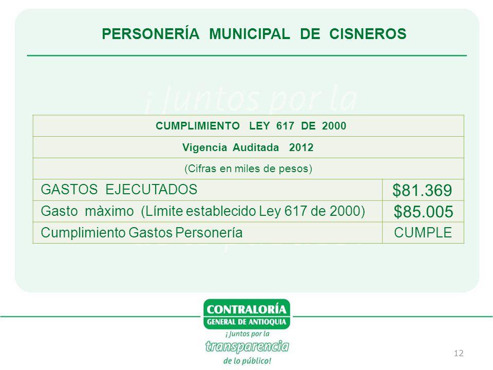 PERSONERÍA MUNICIPAL DE CISNEROS