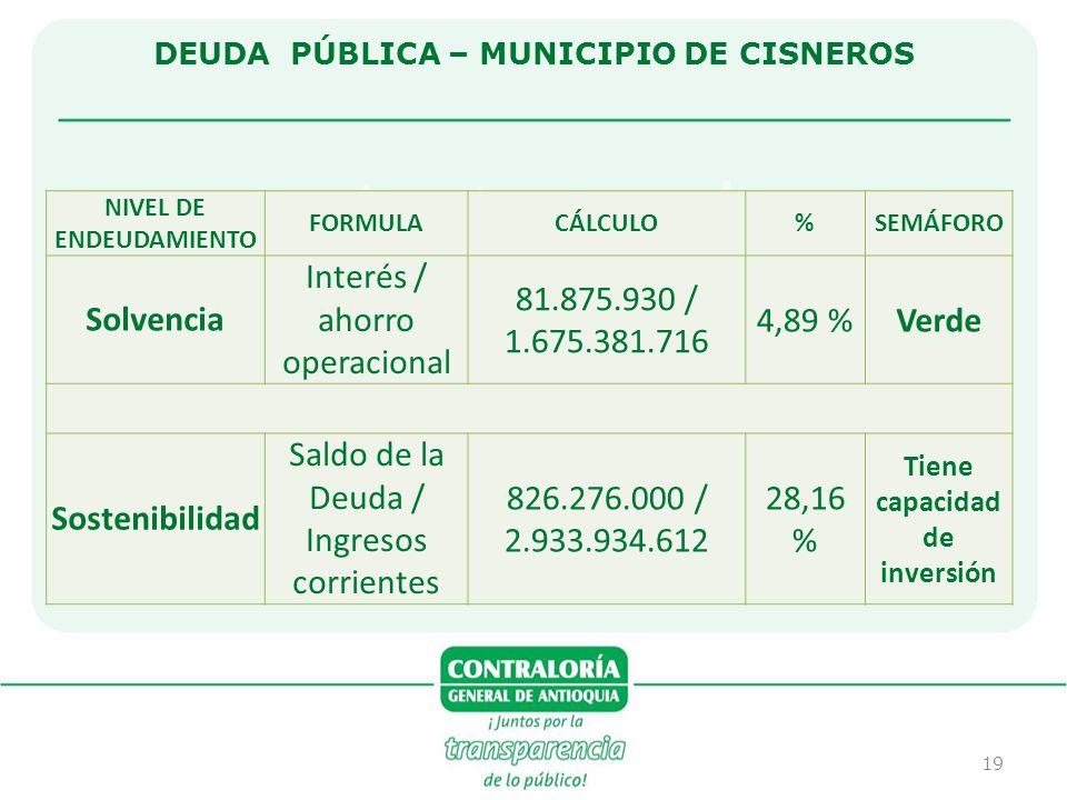 Solvencia Interés / ahorro operacional 81.875.930 / 1.675.381.716