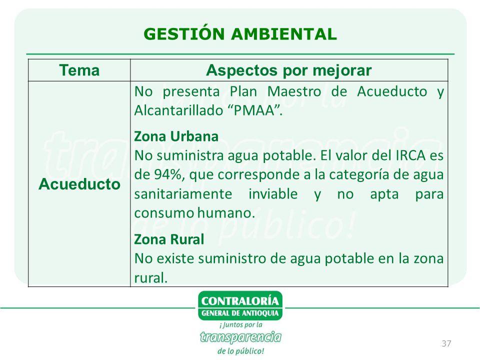 No presenta Plan Maestro de Acueducto y Alcantarillado PMAA .
