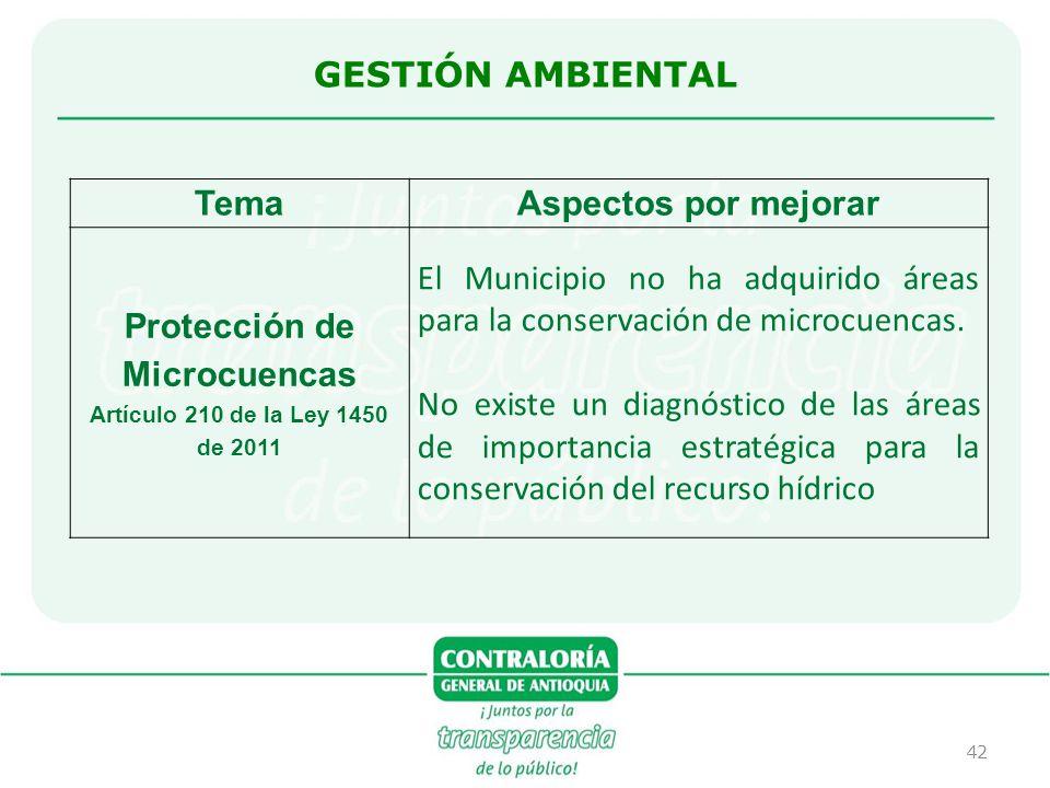 Protección de Microcuencas