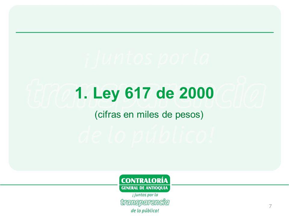 (cifras en miles de pesos)