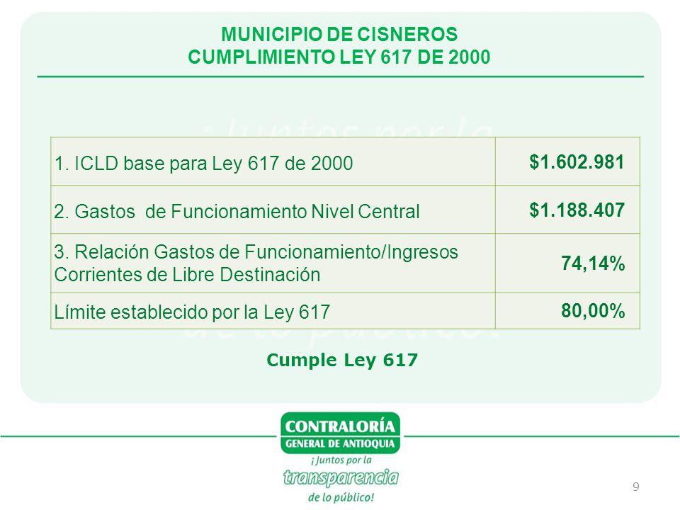 MUNICIPIO DE CISNEROS CUMPLIMIENTO LEY 617 DE 2000