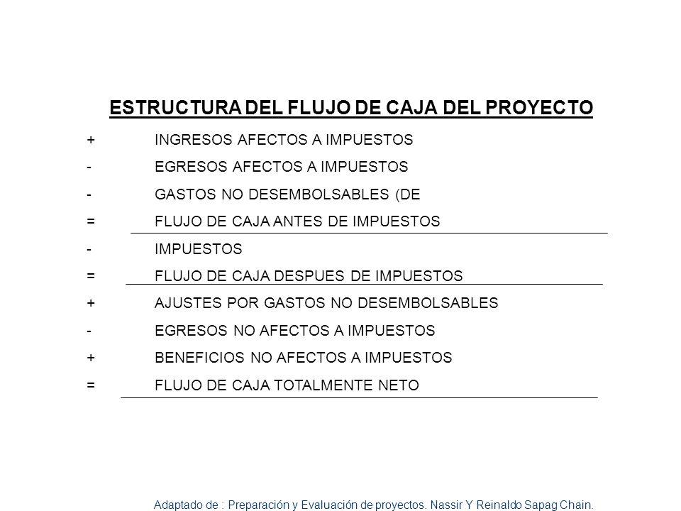 ESTRUCTURA DEL FLUJO DE CAJA DEL PROYECTO