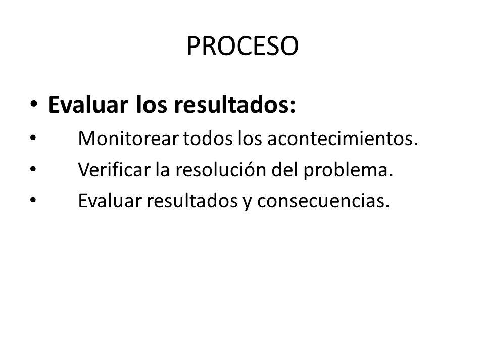 PROCESO Evaluar los resultados: Monitorear todos los acontecimientos.