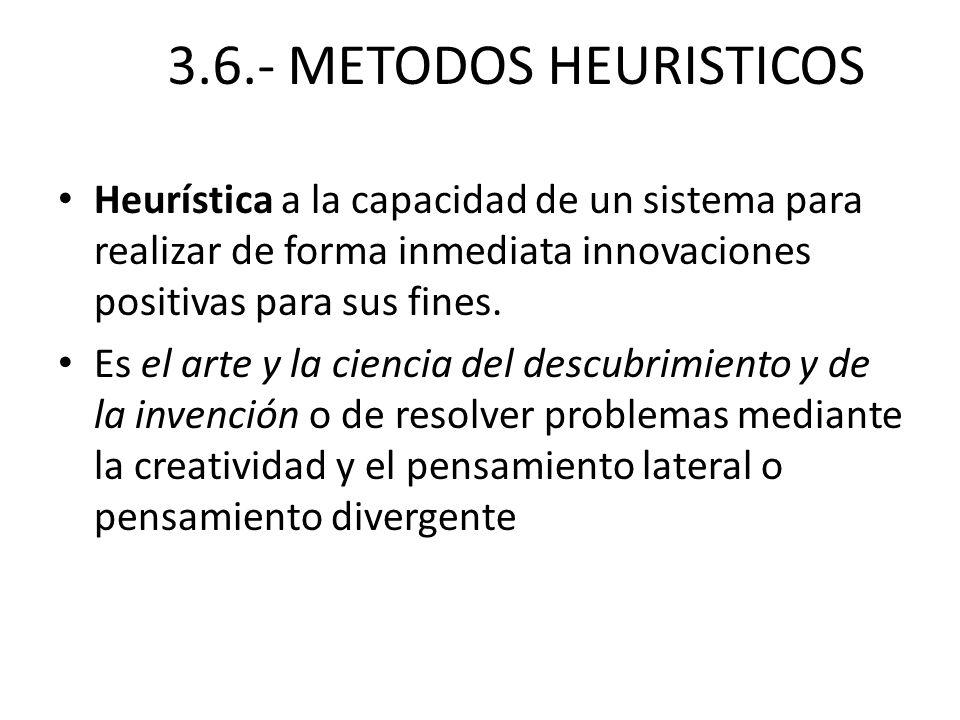3.6.- METODOS HEURISTICOS Heurística a la capacidad de un sistema para realizar de forma inmediata innovaciones positivas para sus fines.