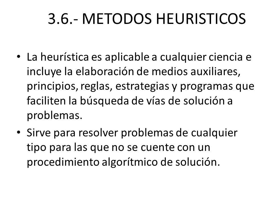 3.6.- METODOS HEURISTICOS