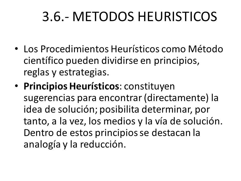 3.6.- METODOS HEURISTICOS Los Procedimientos Heurísticos como Método científico pueden dividirse en principios, reglas y estrategias.