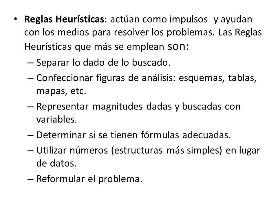 Reglas Heurísticas: actúan como impulsos y ayudan con los medios para resolver los problemas. Las Reglas Heurísticas que más se emplean son: