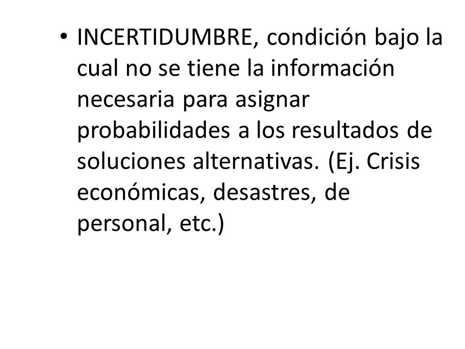 INCERTIDUMBRE, condición bajo la cual no se tiene la información necesaria para asignar probabilidades a los resultados de soluciones alternativas.