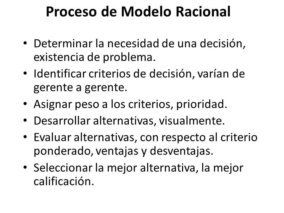Proceso de Modelo Racional