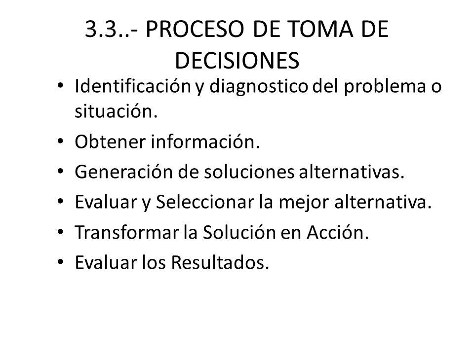 3.3..- PROCESO DE TOMA DE DECISIONES
