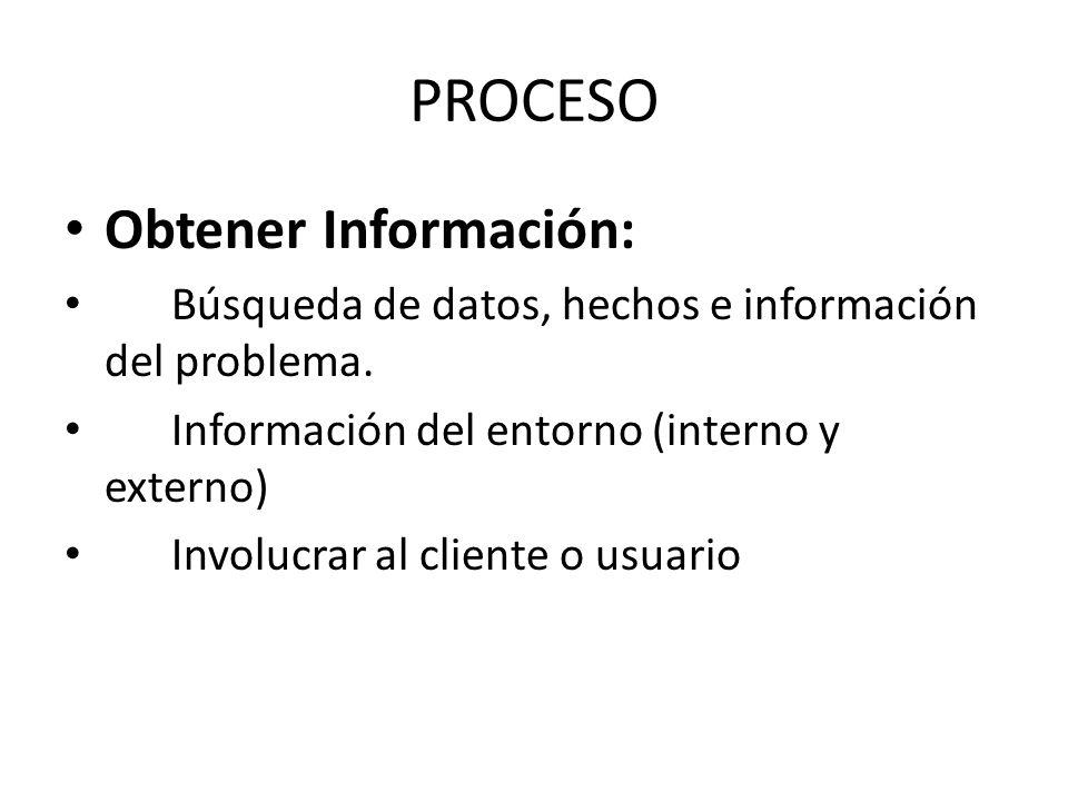 PROCESO Obtener Información: