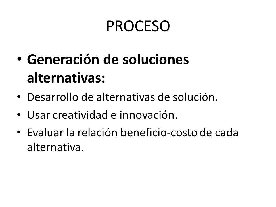 PROCESO Generación de soluciones alternativas:
