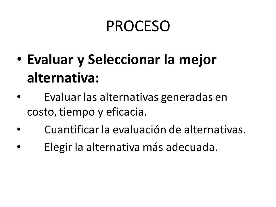PROCESO Evaluar y Seleccionar la mejor alternativa: