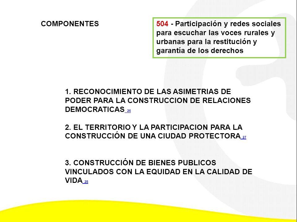 COMPONENTES 504 - Participación y redes sociales para escuchar las voces rurales y urbanas para la restitución y garantía de los derechos.