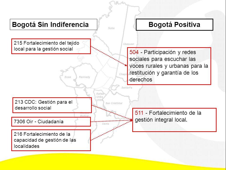 Bogotá Sin Indiferencia Bogotá Positiva