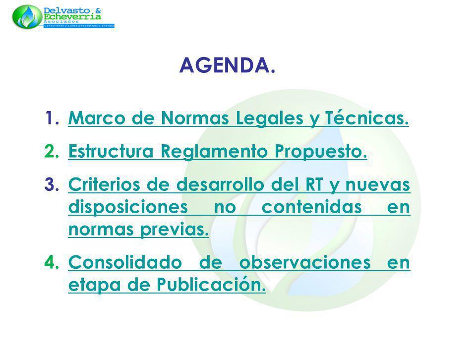 AGENDA. Marco de Normas Legales y Técnicas.