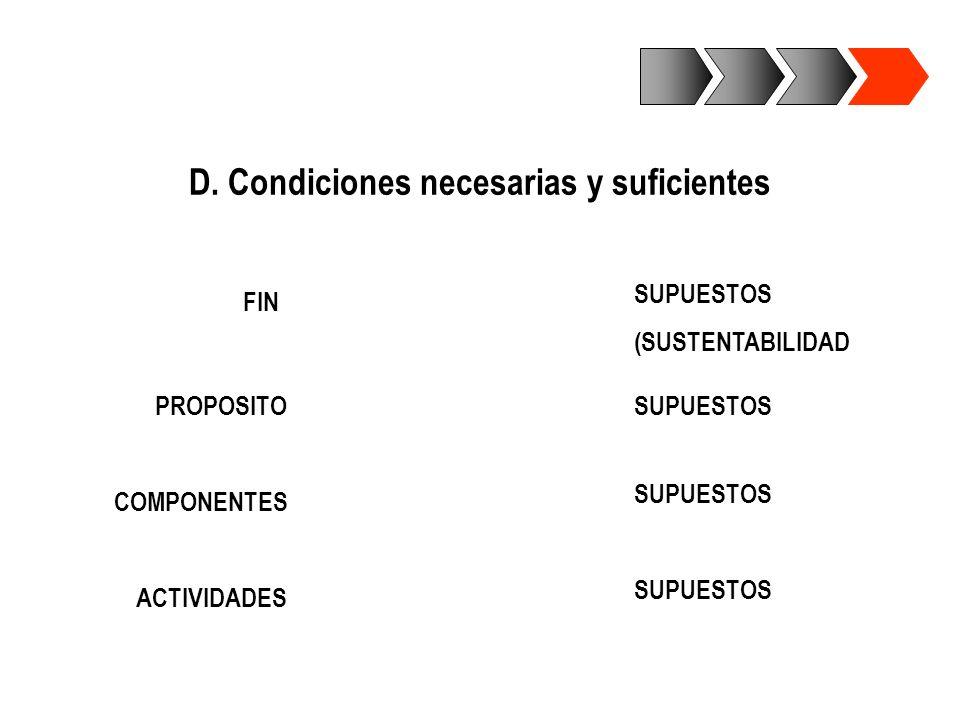 D. Condiciones necesarias y suficientes