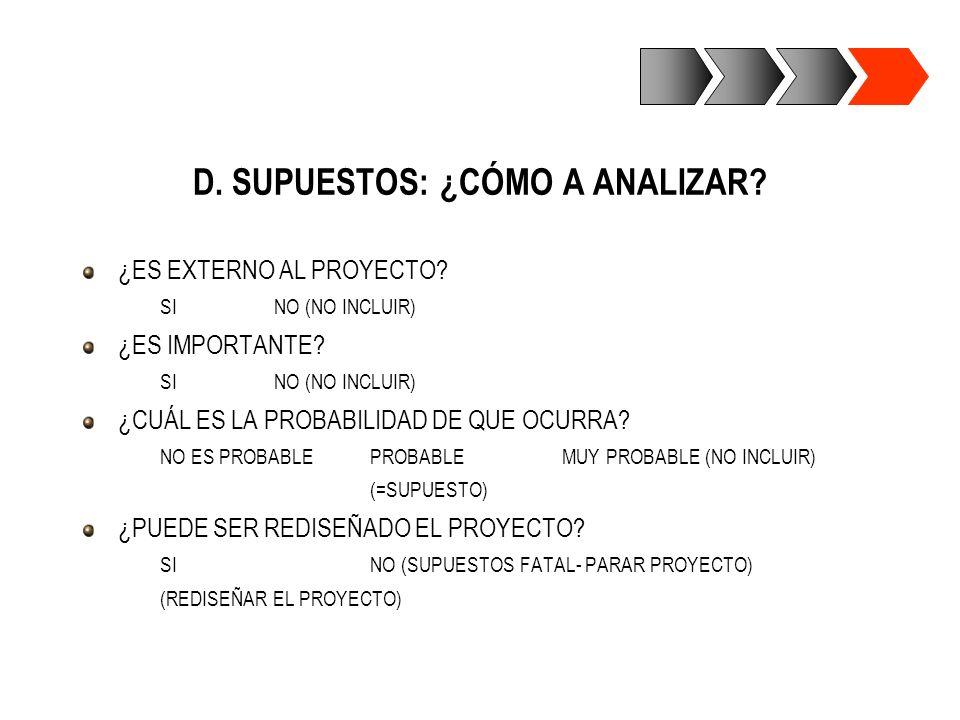 D. SUPUESTOS: ¿CÓMO A ANALIZAR