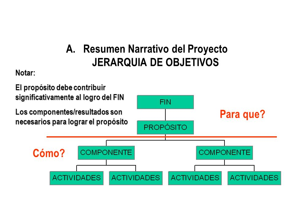 Resumen Narrativo del Proyecto JERARQUIA DE OBJETIVOS