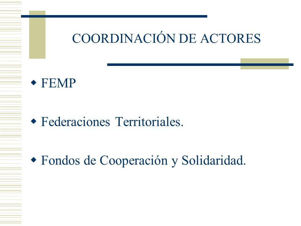 COORDINACIÓN DE ACTORES