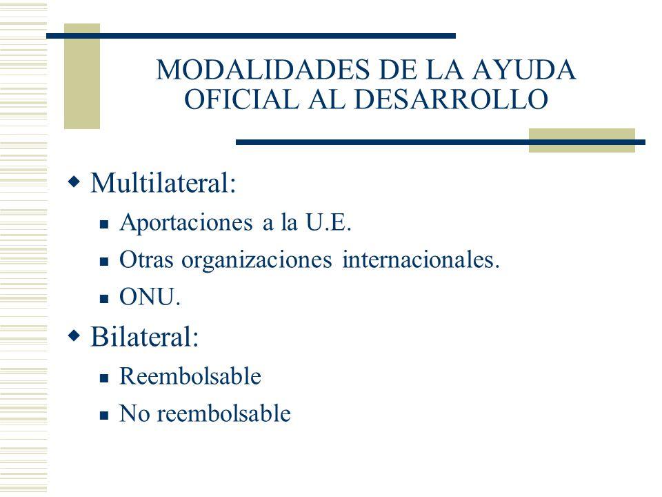 MODALIDADES DE LA AYUDA OFICIAL AL DESARROLLO
