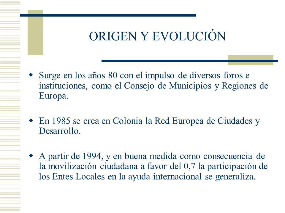 ORIGEN Y EVOLUCIÓN Surge en los años 80 con el impulso de diversos foros e instituciones, como el Consejo de Municipios y Regiones de Europa.