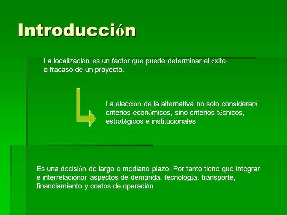 Introducción La localización es un factor que puede determinar el éxito o fracaso de un proyecto.