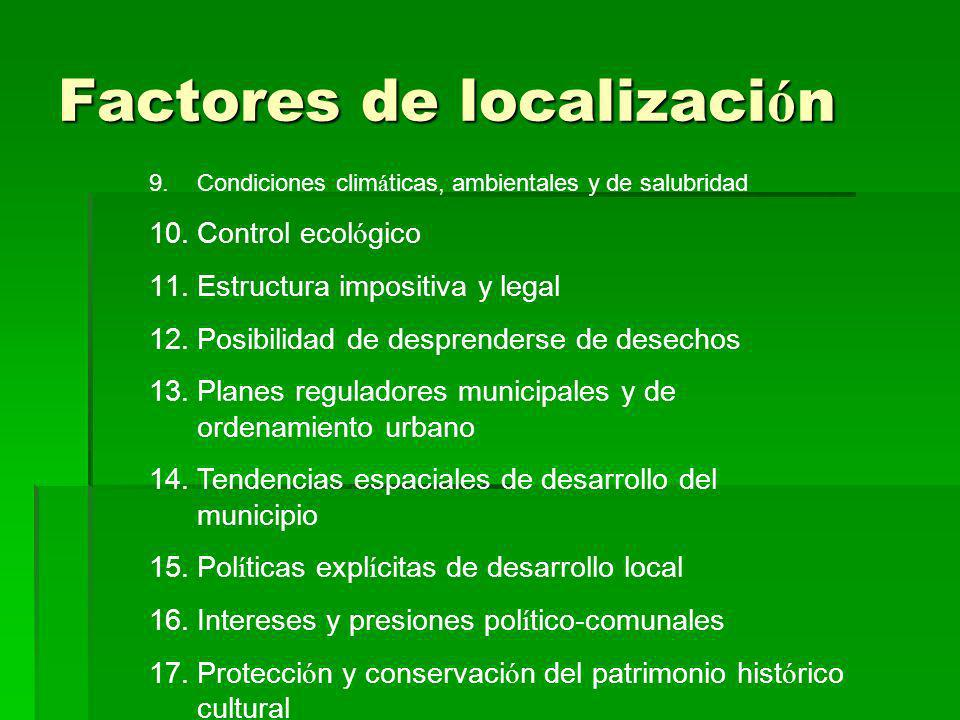 Factores de localización