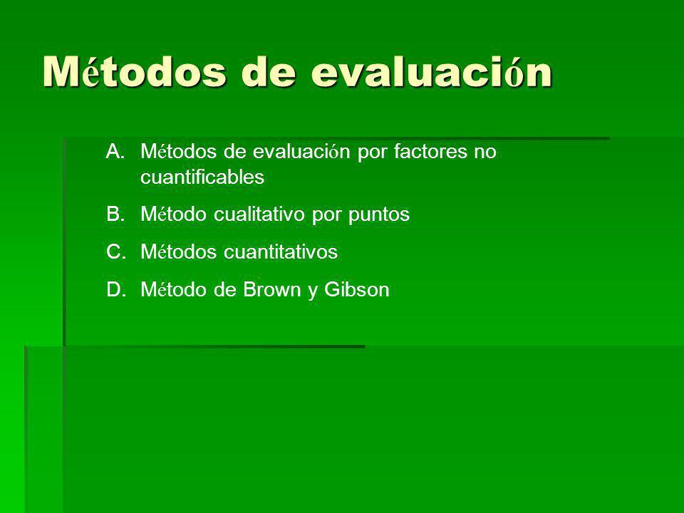 Métodos de evaluación Métodos de evaluación por factores no cuantificables. Método cualitativo por puntos.