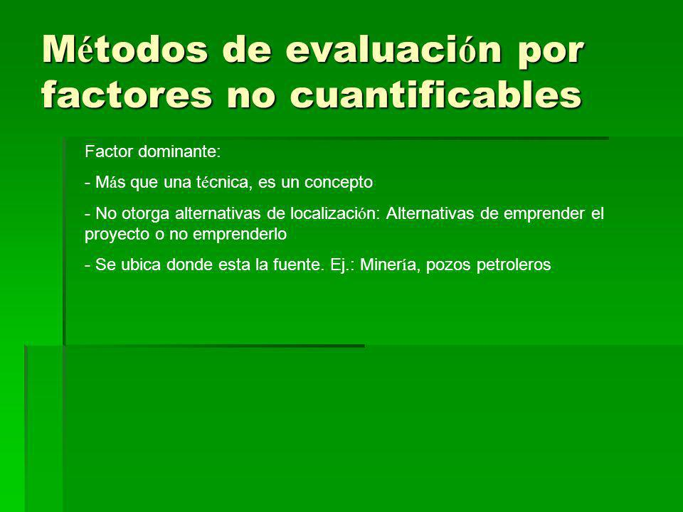 Métodos de evaluación por factores no cuantificables