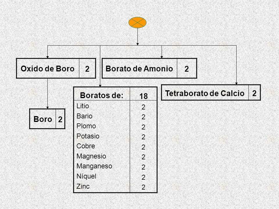 Oxido de Boro 2 Borato de Amonio 2 Tetraborato de Calcio 2 Boratos de: