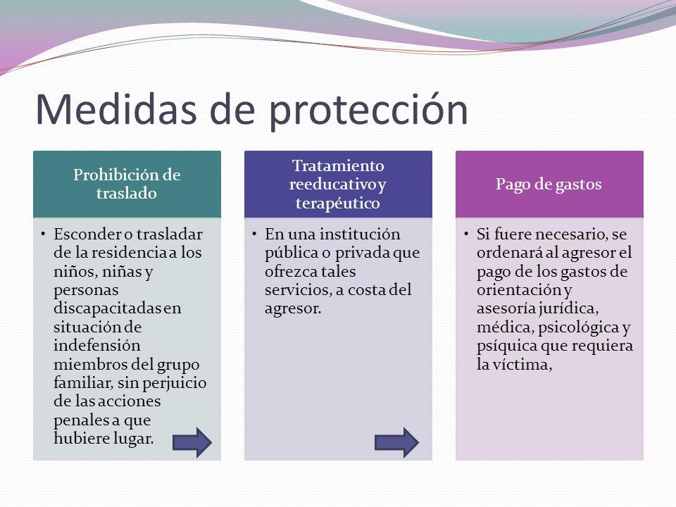 Medidas de protección Prohibición de traslado
