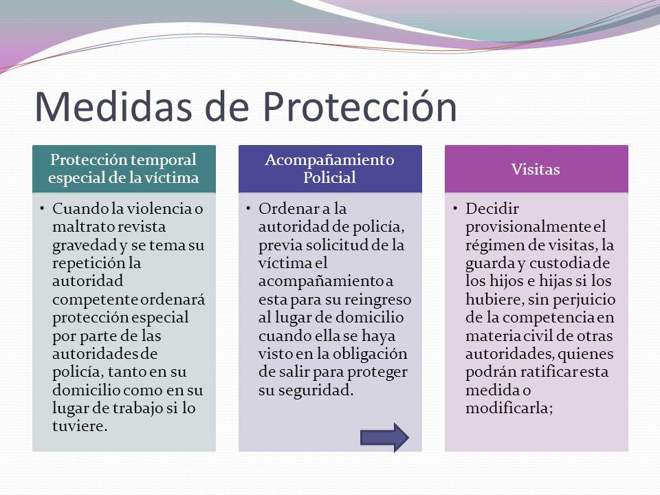 Medidas de Protección Protección temporal especial de la víctima