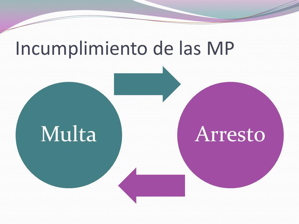 Incumplimiento de las MP