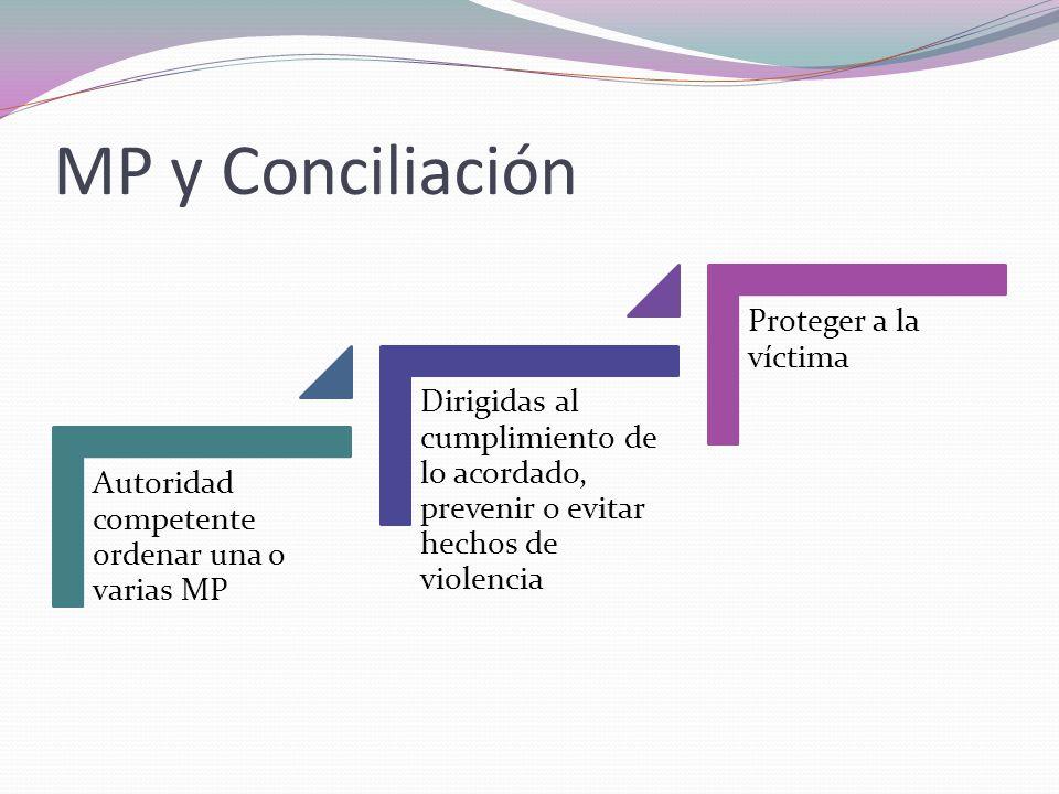 MP y Conciliación Proteger a la víctima