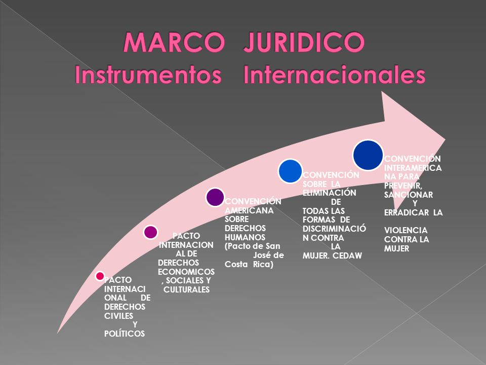 MARCO JURIDICO Instrumentos Internacionales