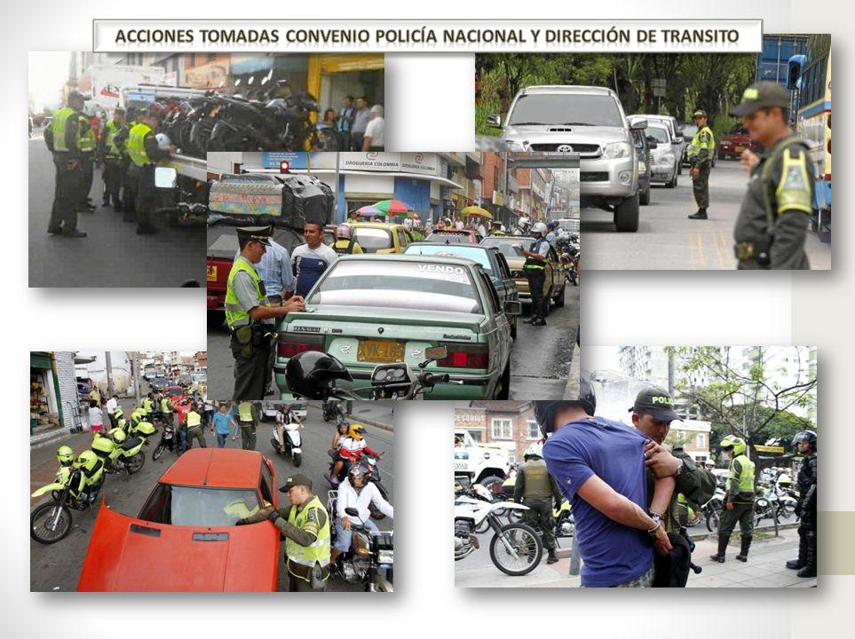 ACCIONES TOMADAS CONVENIO POLICÍA NACIONAL Y DIRECCIÓN DE TRANSITO