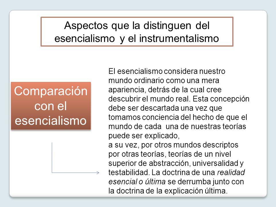 Comparación con el esencialismo
