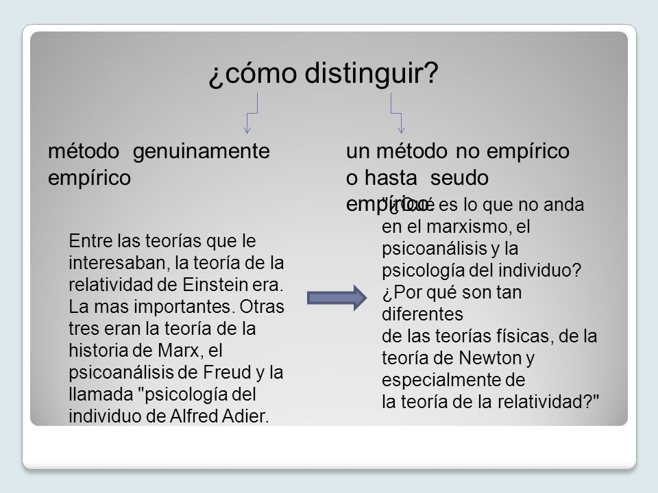 ¿cómo distinguir método genuinamente empírico