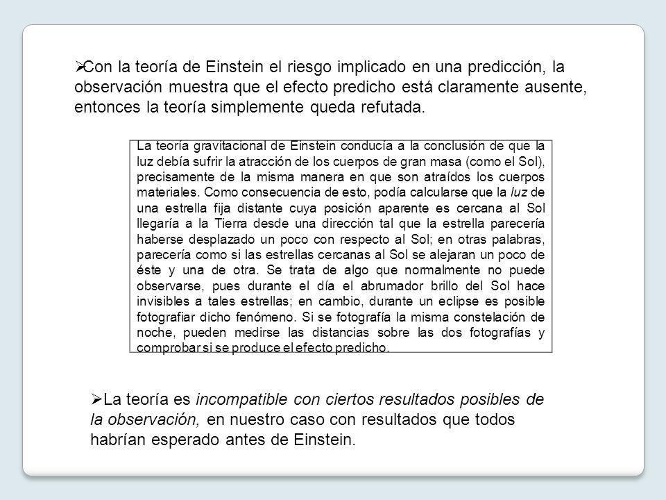 Con la teoría de Einstein el riesgo implicado en una predicción, la observación muestra que el efecto predicho está claramente ausente, entonces la teoría simplemente queda refutada.