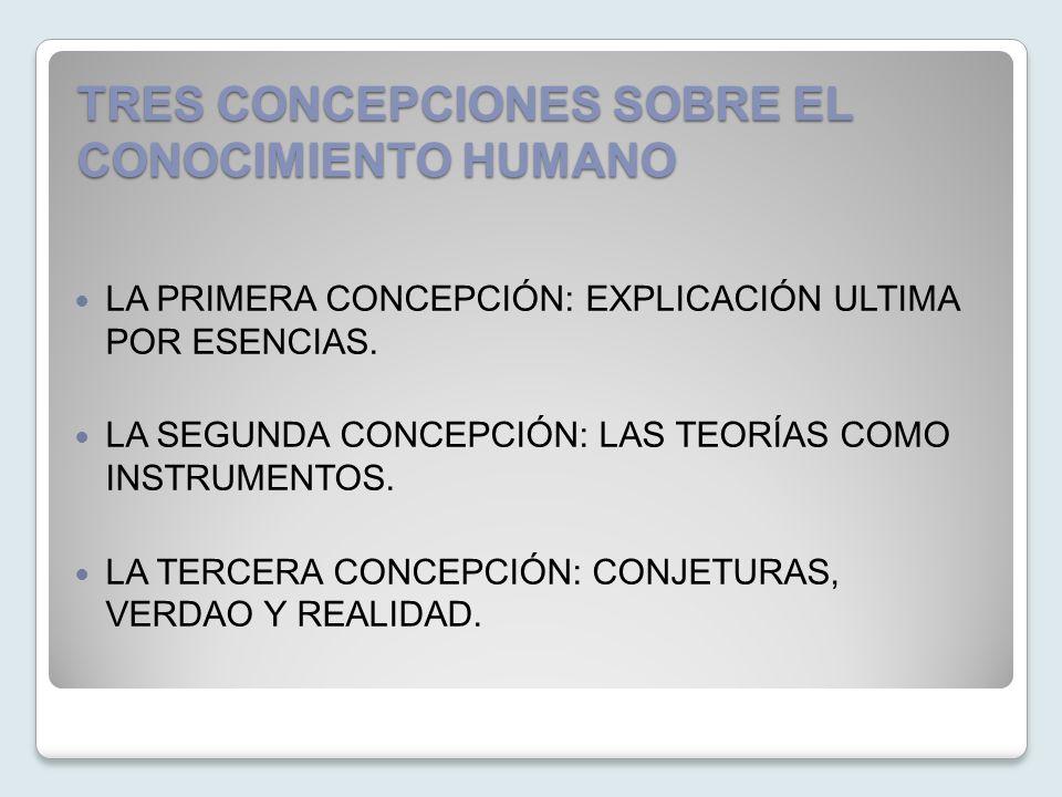 TRES CONCEPCIONES SOBRE EL CONOCIMIENTO HUMANO