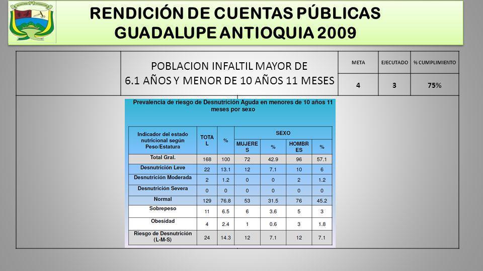RENDICIÓN DE CUENTAS PÚBLICAS GUADALUPE ANTIOQUIA 2009