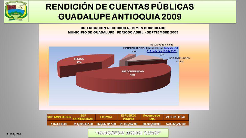 RENDICION DE CUENTAS PUBLICAS 2009