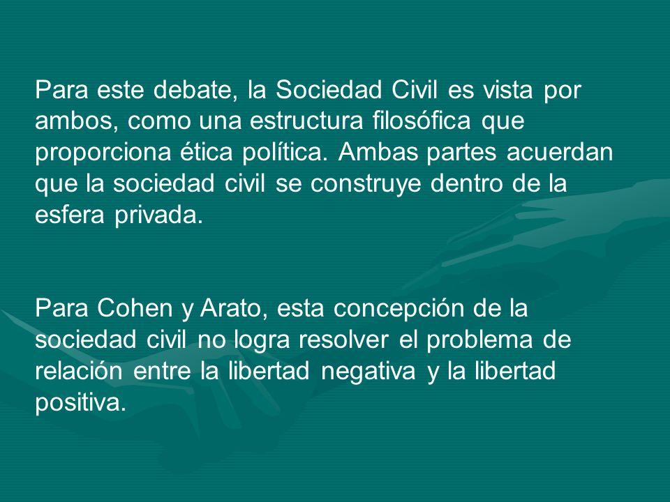 Para este debate, la Sociedad Civil es vista por ambos, como una estructura filosófica que proporciona ética política. Ambas partes acuerdan que la sociedad civil se construye dentro de la esfera privada.