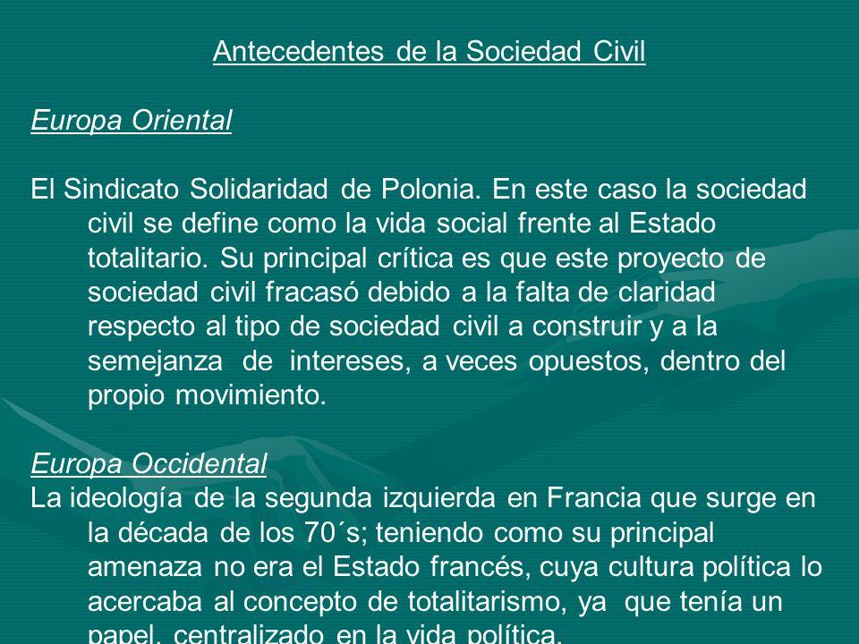 Antecedentes de la Sociedad Civil