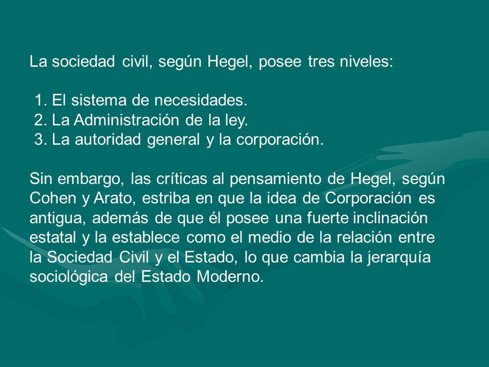 La sociedad civil, según Hegel, posee tres niveles: