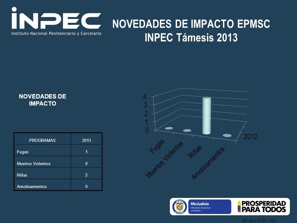 NOVEDADES DE IMPACTO EPMSC INPEC Támesis 2013