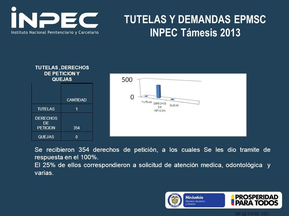 TUTELAS Y DEMANDAS EPMSC INPEC Támesis 2013